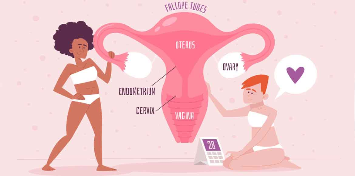 Know everything about PCOD and PCOS